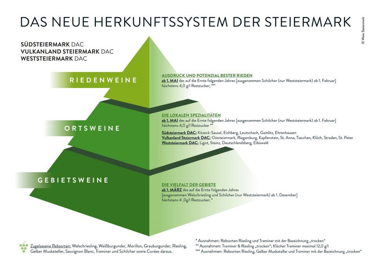 Steiermark_DAC_Pyramide_neu_jpg(1)